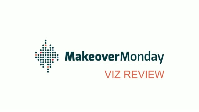 Makeover Monday Viz Review - week 18, 2019
