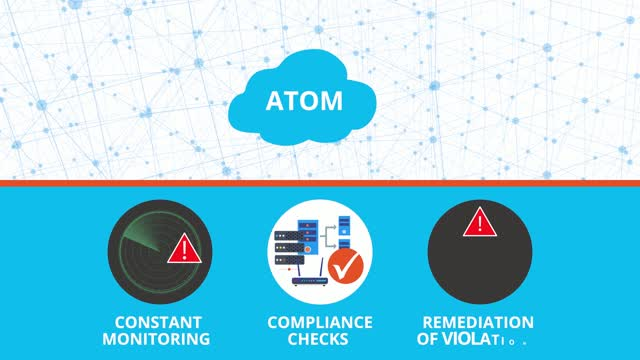 Overview: Anuta ATOM network compliance for Multi-Vendor Networks