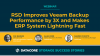 RSD Improves Veeam Backup Performance by 3X and Makes ERP System Lightning Fast