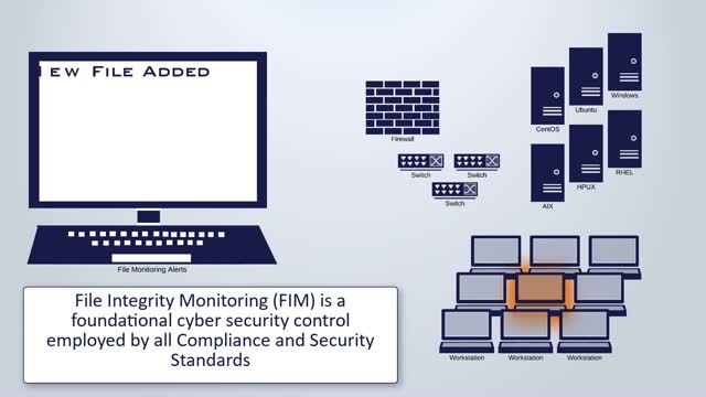 What Makes NNT Different From Other File Integrity Monitoring (FIM) Solutions
