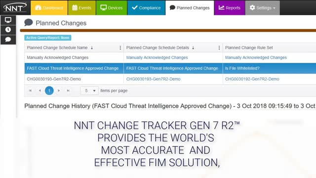 NNT FAST™ (File Approved-Safe Technology) Cloud Integrity Assurance