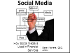 Case Studies: How Social Media is Used in Financial Services
