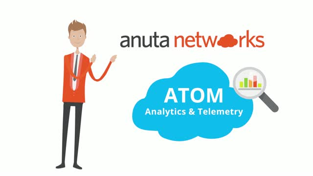 Quick Intro to Network Analytics and Telemetry with Anuta ATOM