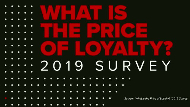 What is the Price of Employee Loyalty?