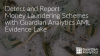 Detect and Report Money Laundering Schemes with Guardian Analytics Evidence Lake