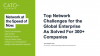 Top Network Challenges for the Global Enterprise | As Solved for 300+ Companies