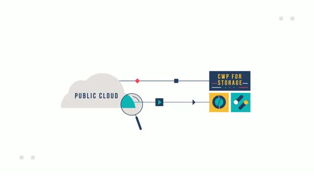 Cloud Storage Security Innovations Video