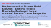 Biopharmaceutical Process Model Evolution – Enabling Process Knowledge Continuum