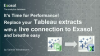 It's time for performance: Replace your Tableau extracts with a live connection