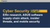 Cyber Security Brief: Elfin research, ASUS attack, insider threats & mobile sec