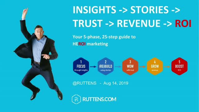 INSIGHTS > STORIES > TRUST > REVENUE > ROI : 5-phase guide to STOROI marketing