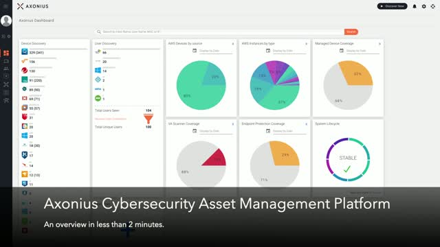 Know Your Assets, Identify Gaps, and Automate Security Policy Enforcement