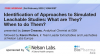 Identification of Approaches to Simulated Leachable Studies: What are They? W...