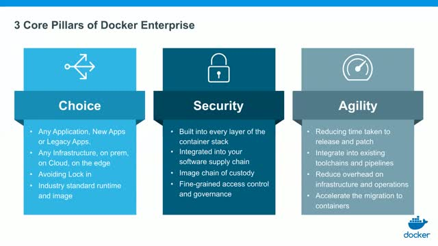 Docker 101: Improving Developer and Operator Agility with Containers