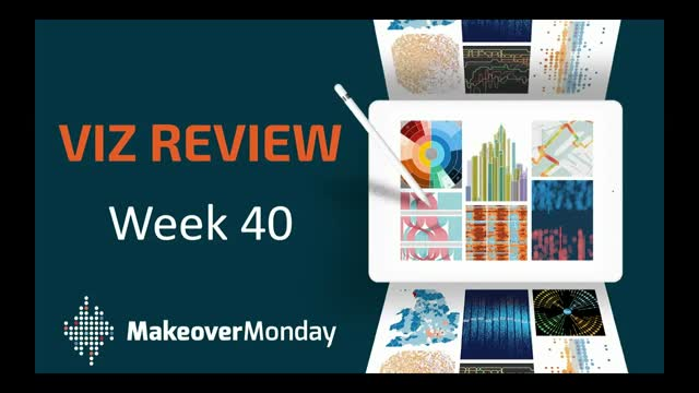 Makeover Monday Viz Review - week 40, 2019