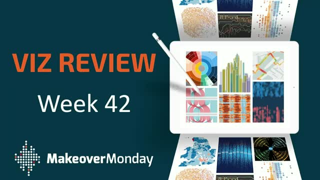 Makeover Monday Viz Review - week 42, 2019
