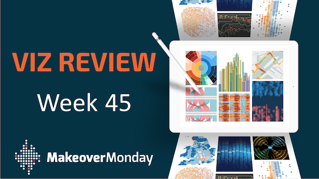 Makeover Monday Viz Review - week 45, 2019