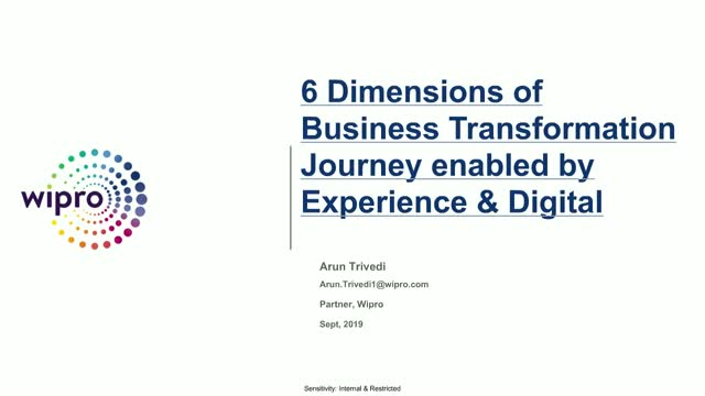 6 Dimensions of Business Transformation - Enabled by DIgital & Experience