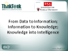 From Data to Information; Information to Knowledge; Knowledge into Intelligence