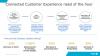 Customer Journey for Retail Banking Video