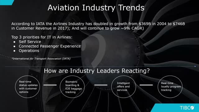 Customer Journey for Airlines Demo Video