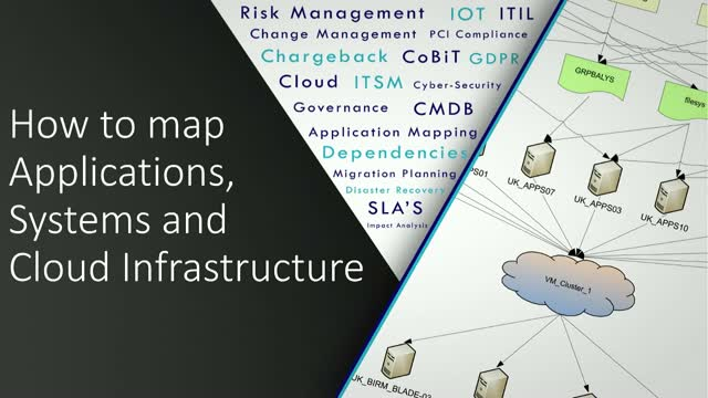 How to Map Applications, Systems and Cloud Infrastructure