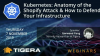 Kubernetes: Anatomy of the Shopify Attack & How to Defend Your Infrastructure