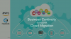 Business Continuity During/Post Cloud Migration