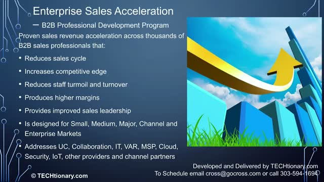 Overview of Enterprise Sales Acceleration – Professional Development Program