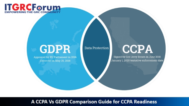 [Earn CPE] A CCPA Vs GDPR Comparison Guide for CCPA Readiness