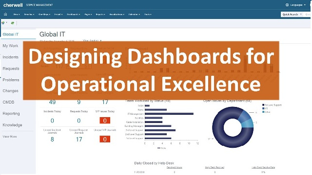 Designing Dashboards for IT Operational Excellence