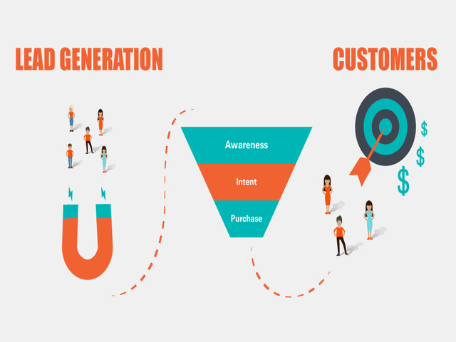 Video: (Cognism) Lead Generation in the Recruitment Industry