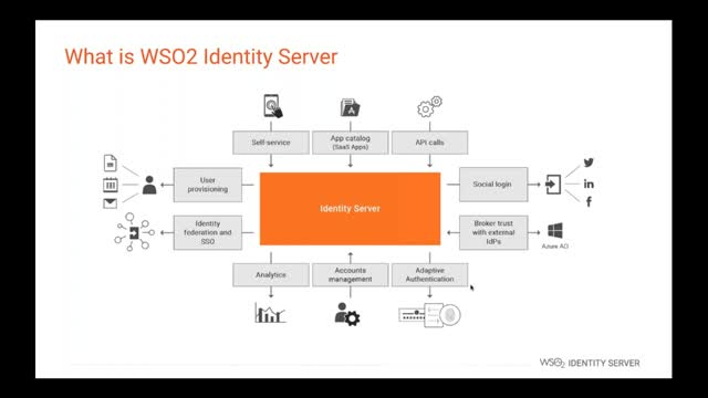 What's New With WSO2 Identity Server?