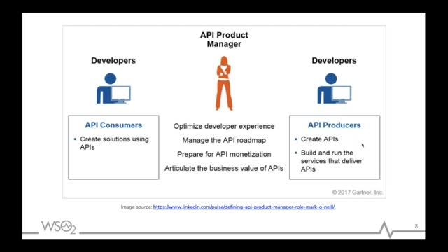 API Products: The Role of an API Product Manager