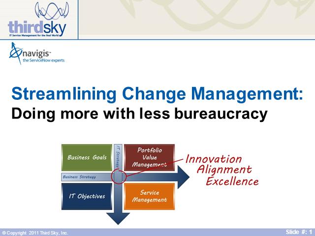 Streamlining Change Management: Doing More With Less Bureaucracy