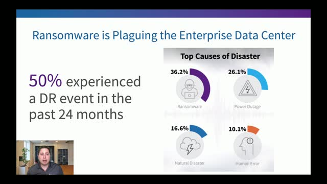 VMUG Virtual Event: Secrets to Recovering from Ransomware and Disasters