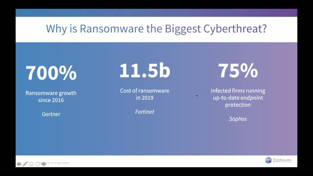 Ransomware: What It Is & How to Defend Against It with On-Demand DR