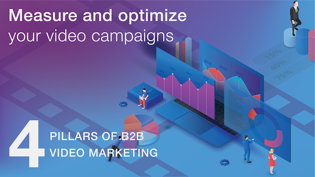 4 Pillars of Video Marketing: Measure and Optimize your video campaigns