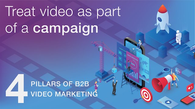4 Pillars of Video Marketing: Treat video as part of a campaign