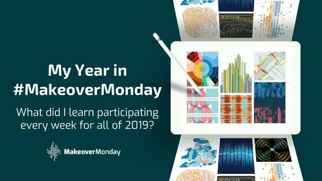 A year of #MakeoverMonday with Michelle Frayman