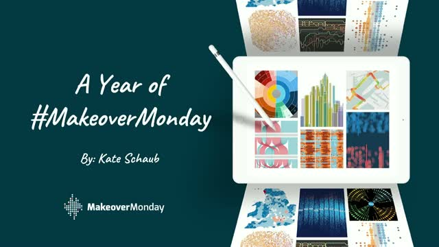 A year of #MakeoverMonday with Kate Schaub