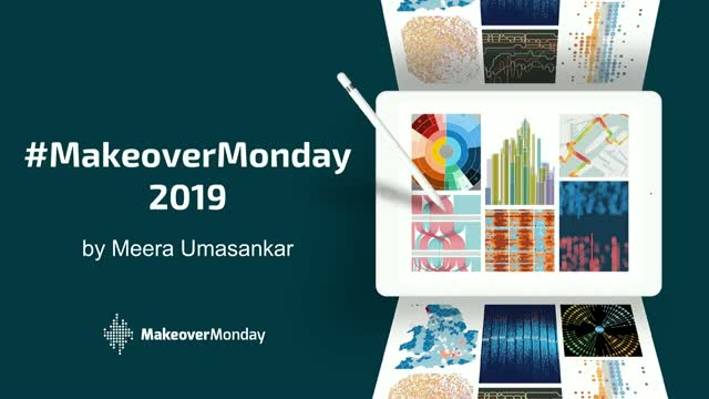 A year of #MakeoverMonday with Meera Umasankar