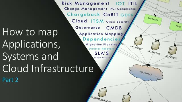 Part 2 Practical Mapping of Applications, Systems and Cloud Infrastructure