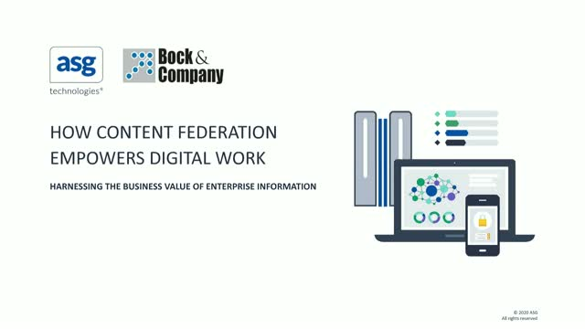 How Content Federation Empowers Digital Work