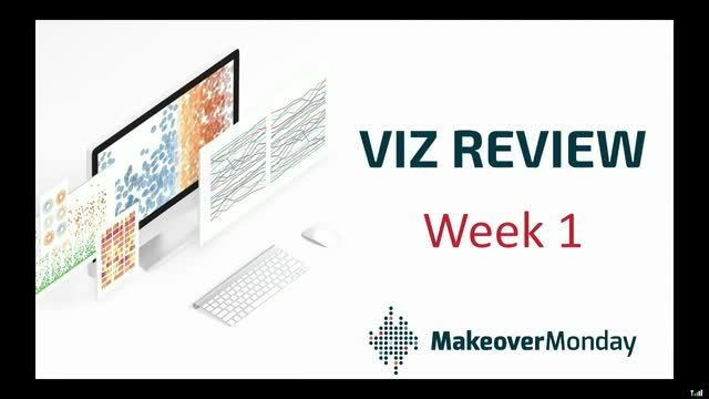 Makeover Monday Viz Review - week 1, 2020