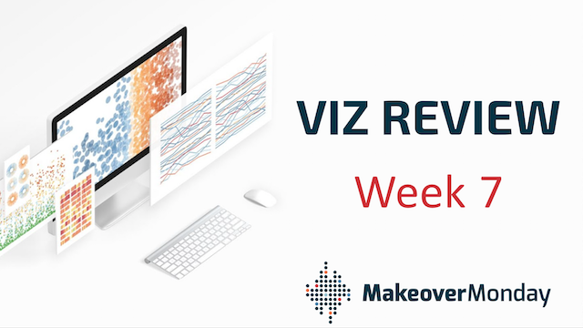 Makeover Monday Viz Review - week 7, 2020