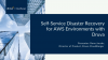 Self-service disaster recovery for AWS Environments with Druva