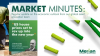 Market minutes: US house prices set to rev up into the new year