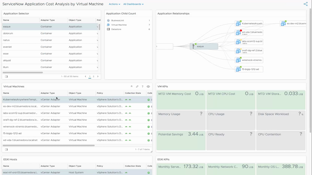 Better together: Integrating ServiceNow & vRealize Operations