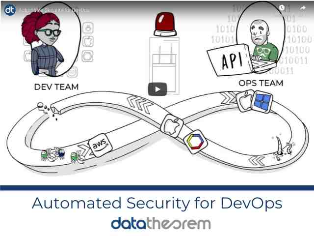 Automated Security for DevOps